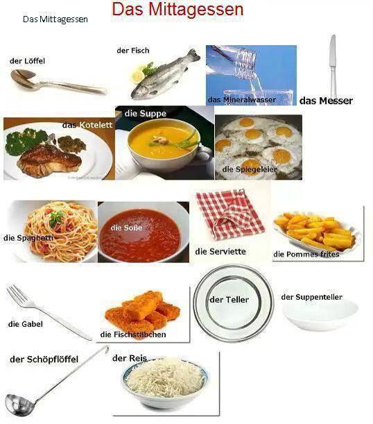 Makan siang bahasa Jerman. Das Mittagessen