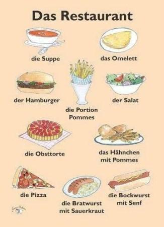 Restoran dalam Bahasa Jerman. Das Restaurant