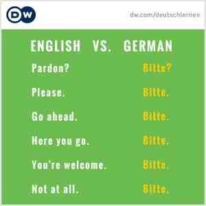 Makna Bitte dalam Bahasa Jerman. Deutsch ist total einfach!. Bahasa Jerman Sungguh Mudah