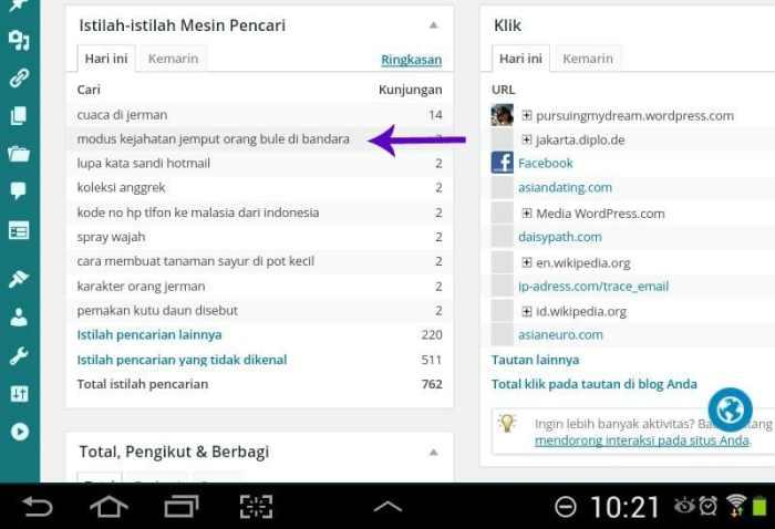 Modus Kejahatan Jemput Orang Bule di Jakarta
