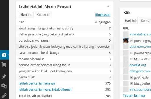 Site Biro Jodoh khusus Bule yang mau cari istri orang Indonesia. Mereka yang Nyasar ke Blog Saya – tema Bule bagian 4