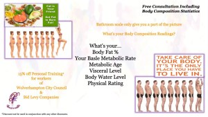 Consultation & Body Composition Reading