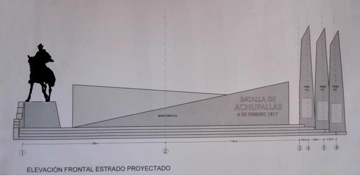 Plano Monumento Combate de Achupallas