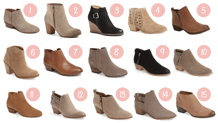 the best pair of ankle boots