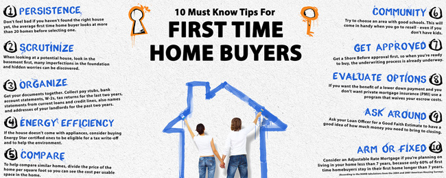 Additional home buying tips graph