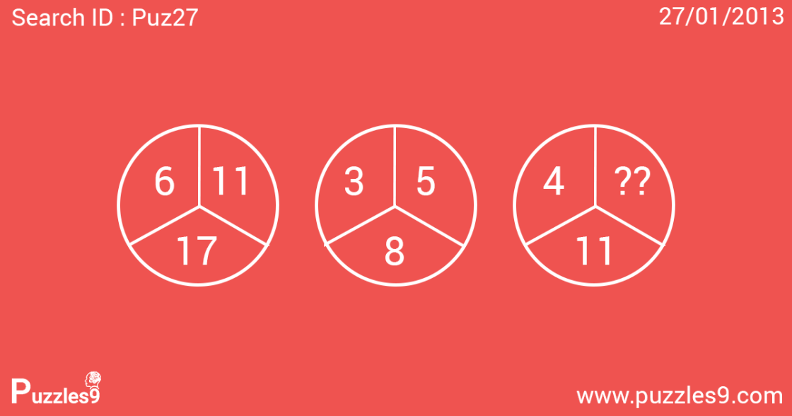 Find missing number in third circle : missing number puzzles | Puz27