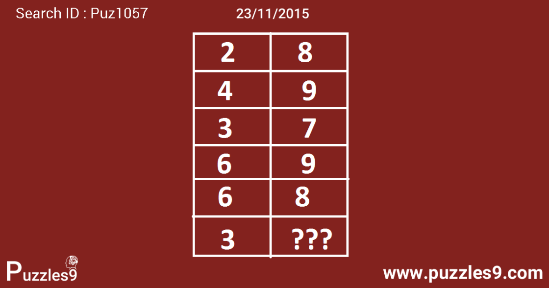 Number Sequence Puzzles : This puzzle seems to be tricky, but it's not ! | puz1057