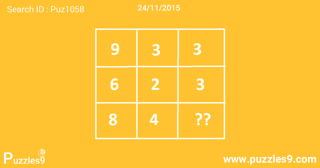 Finding the missing number is very easy in this Missing Number Puzzle : 24-11-2015 | puz1058