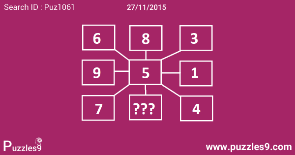 Missing Number Puzzles With Answers : Can You Solve This | Puz1061