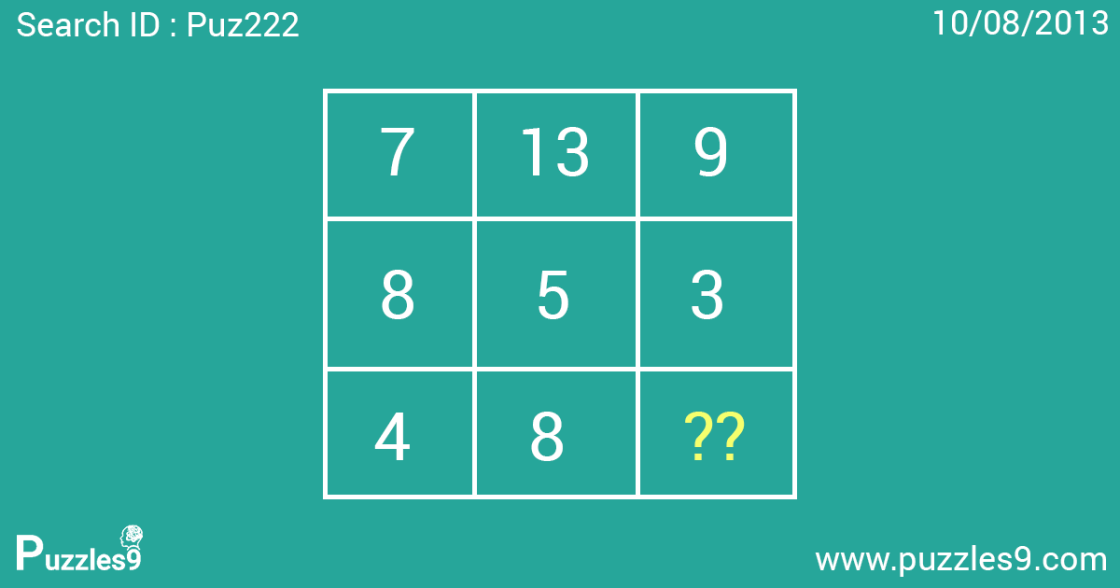 Tricky number sequence puzzle with answer | Puz222