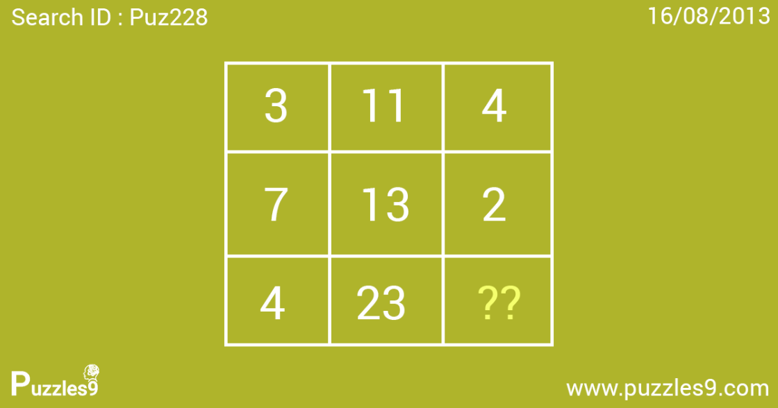 Which number is missing in this puzzle | Puz228 - daily puzzles with answer