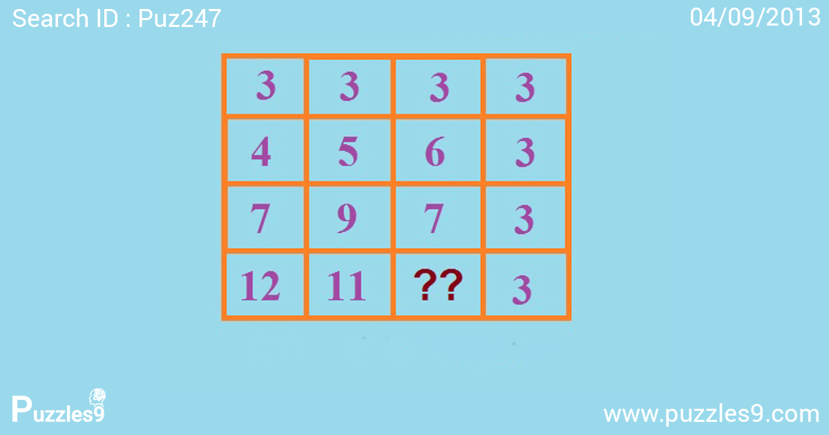 Find the number replaces question mark : Missing Puzzles | Puz247