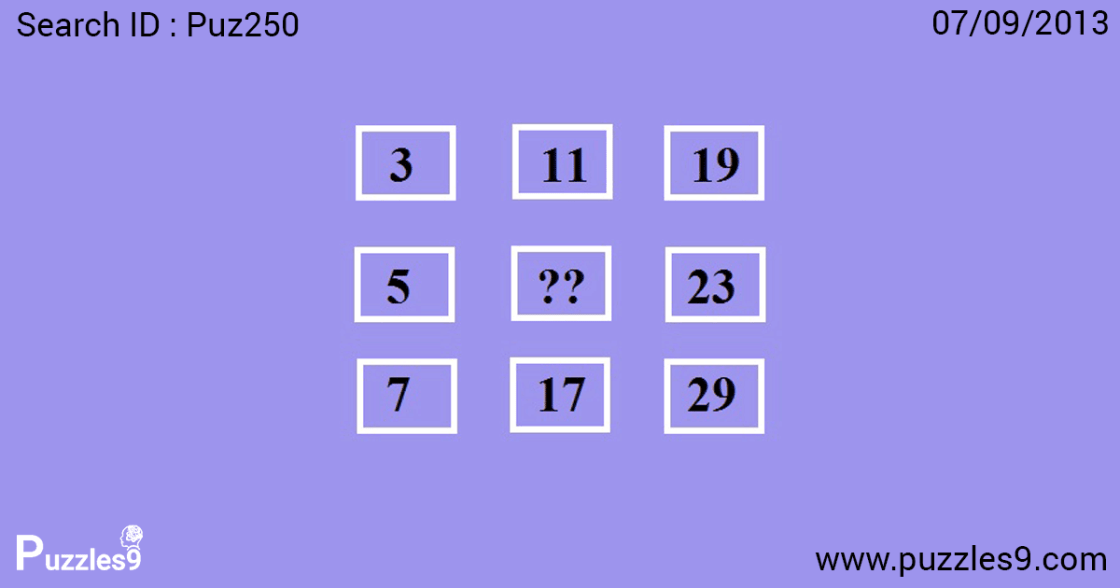Find center number in this rectangle of number sequence puzzle | puz250