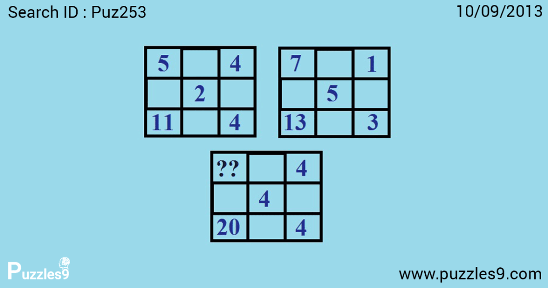 Identify the sequence and find the required number to fill number sequence puzzle. | puz253