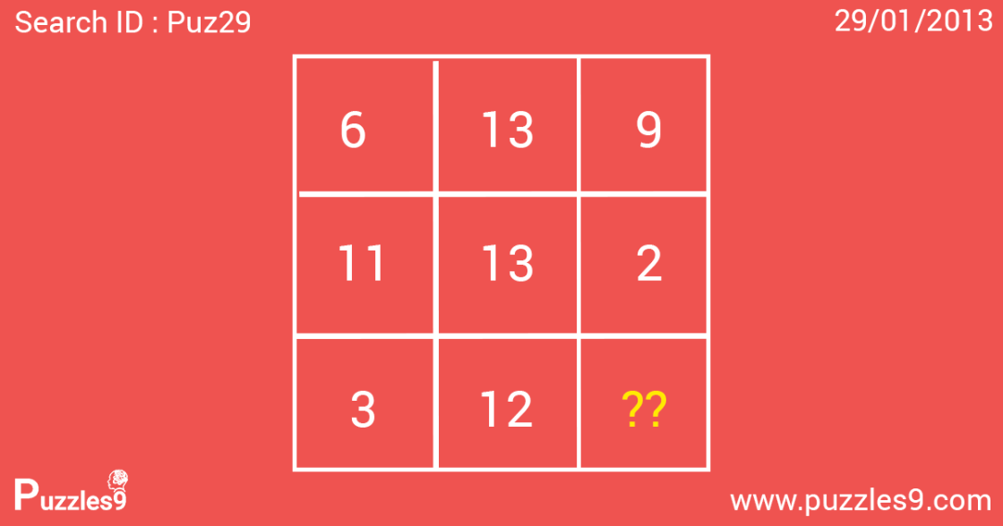 What number would you add here to replace question mark : Missing number puzzles | puz29
