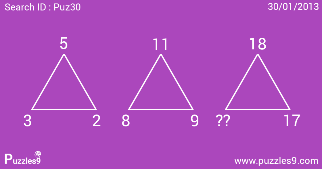 Missing Number Puzzles : Find the required number | Puz30 : puzzles9