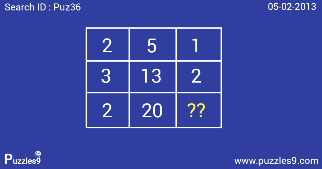 missing number puzzle with answer: puz36-05 feb 2013