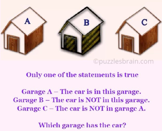 Which garage has car in it