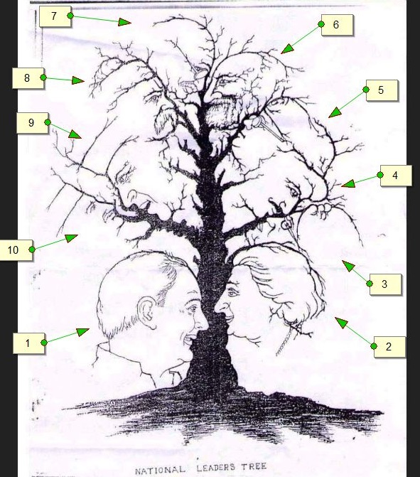 how-many-faces-tree-puzzle-answer