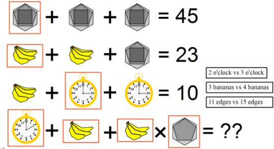 bananas-clock-hexagon-solution