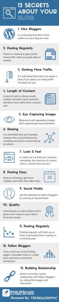 infographic-trendographic