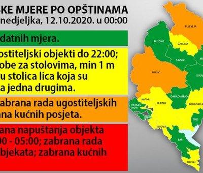 IJZ objavio novu listu: Evo u kojim opštinama će biti ublažene, a u kojima pooštrene mjere
