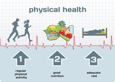 physical health for MPN patients, mpn diet
