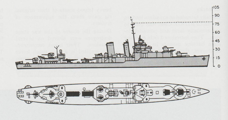 The Pacific War Online Encyclopedia Farragut Class U S