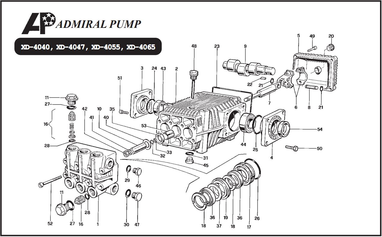 Admiral Pump Xd Pressure Washer Pump Repair Guide