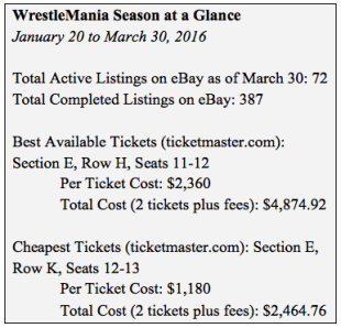 WM32CostBox