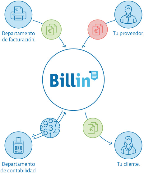 Billin-1