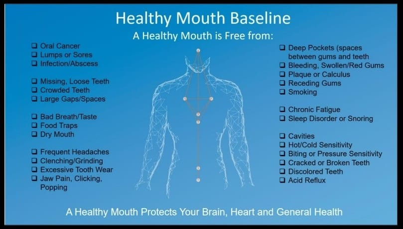 healthy mouth baseline