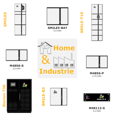 Alpha EES Storion Seria Home & Industry
