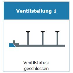 Ventilstatus bei Feuchtesensoren mit automatischer Ansteuerung eines Ventils