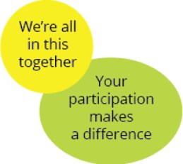 Were all in this together - your participation makes a difference