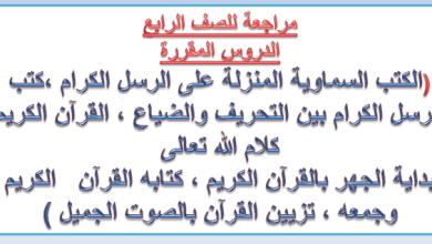 Photo of الصف الرابع مراجعة اسلامية اعداد سناء البراك