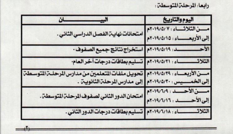مواعيد اختبارات الدور الثاني المرحلة الثانوية
