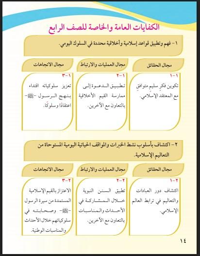 التربية الاسلامية كتاب الطالب الصف الرابع الفصل الاول