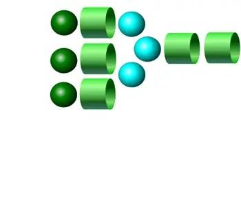 NA3 Glycan