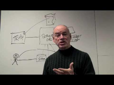 Ken Schwaber wyjaśnia czym jest Scrum.org