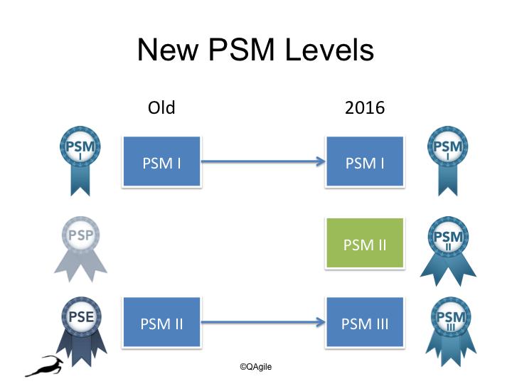 Egzaminy PSM — zmiany poziomów na PSM I, PSM II i PSM III