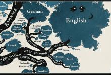 ماذا تعرف عن شجرة عائلة اللغات الهندو-أوروبية؟