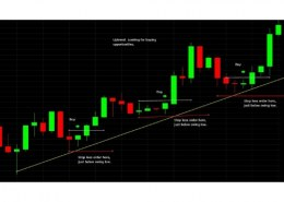 What are the strategies used to implement stop loss?