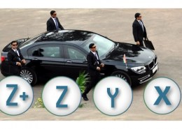 Who are VVIP in India?
