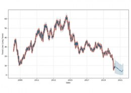 Can we buy TechnipFMC  stock now (2020) for long term?