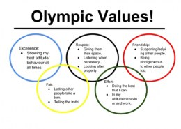 What are the 5 Olympic values?