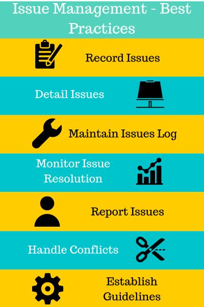 Issue Management Best Practices