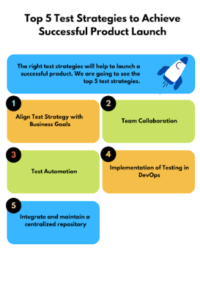 Importance-of-QA-in-a-Successful-Product-Launch