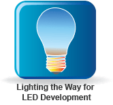 Design World Article on LED cooling by Dr. Kaveh Azar