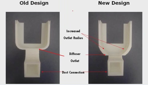 Figure 4. Initial testing led to a redesign of the air diffuser to prevent ambient humidity from mixing with the air over the tissue samples. (ATS)